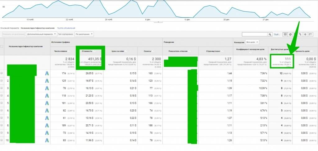 Кампании AdWords – Google Analytics - Google Chrome.jpg